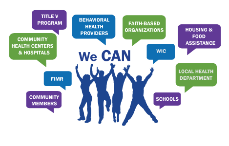 "Image of people jumping with words ""we CAN"" and word bubbles: community members, FIMR, community health centers & hospitals, Title V Program, behavioral health providers, faith-based organizations, WIC, housing & food assistance, local health department, schools"